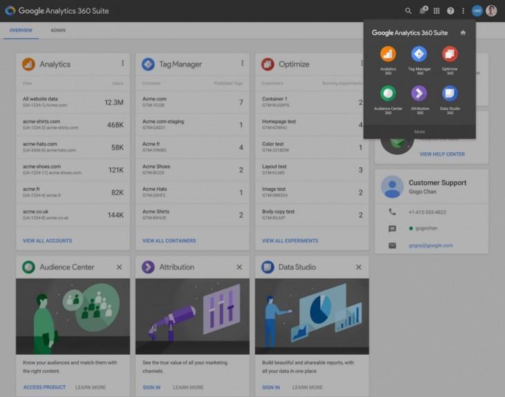 Google Analytics 360, nueva herramienta de análisis de Google